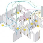 household electrical circuits