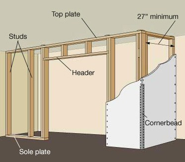 Closet Framing Build on roof false ceiling designs