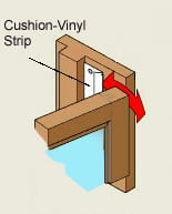 Diagram of a casement window, including direction of movement and location of cushion-vinyl weather stripping.