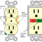 electrical receptacles including GFCI