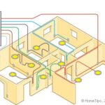 electrical circuits in house