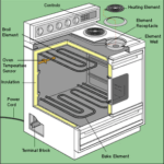 diagram of electric stove