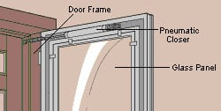 Pneumatic Storm Door Closer