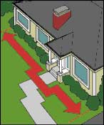 Illustration of a house and directional arrows used for measuring Christmas lights.