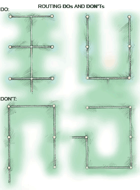 How to Plot Sprinkler Circuits
