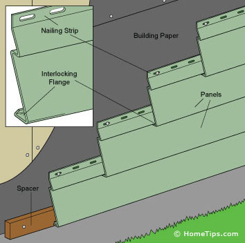 How To Prepare Walls For Vinyl Or Aluminum Siding Hometips