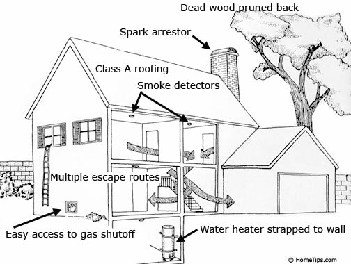 house-safety