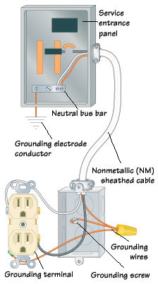 28+ [ Grounding Diagram ]   wiring diagrams and grounding ... Earthing Schematic on