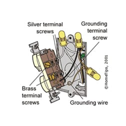 types of electrical wiring how to extend an electrical circuit