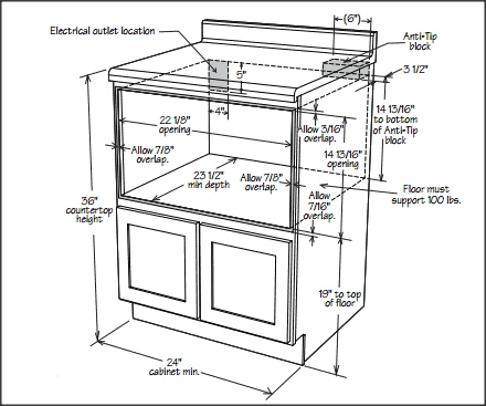 Cutout opening requirements for a Sharp 24-in. microwave drawer; requirements differ for different sizes and brands.
