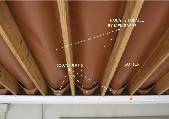 Soffit Under Porch Roof