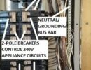 Electrical Service Panels & Circuit Breakers: How They Do Their Job
