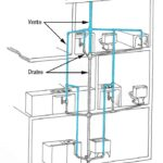 diagram of house plumbing vents and drains