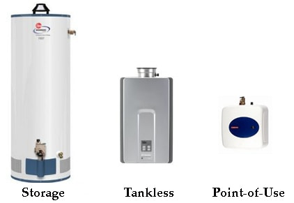 best tankless water heater 3-types-water-heaters