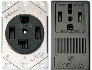 120 240 Volt Electrical Receptacles