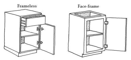 building frameless kitchen cabinets how bathroom cabinets are built 12637