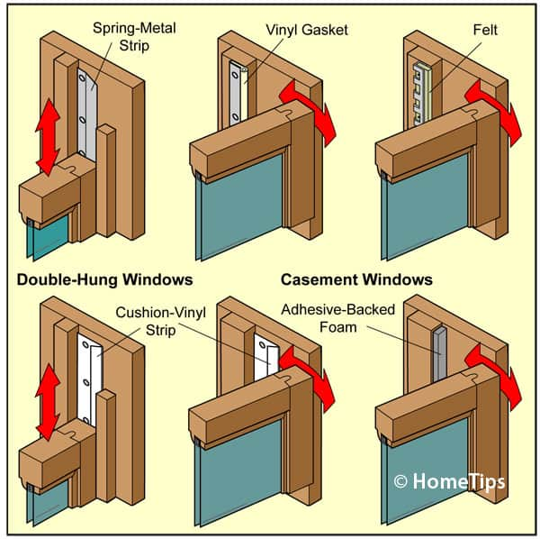 Window Weatherstripping Types