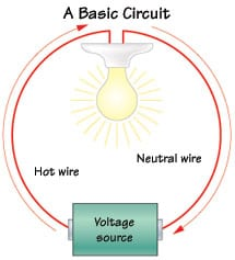 a basic electrical circuit