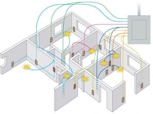 how a home electrical system works rh hometips com Residential Electrical Wiring 101 Basic Home Electrical Wiring Diagrams