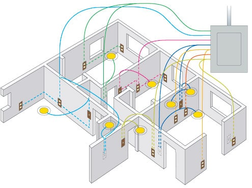 Swell How A Home Electrical System Works Wiring Digital Resources Cettecompassionincorg