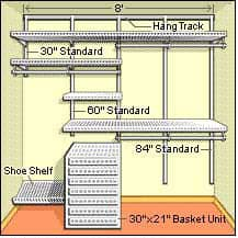 How to install a closet system develop a plan for your closet organization layout solutioingenieria Image collections