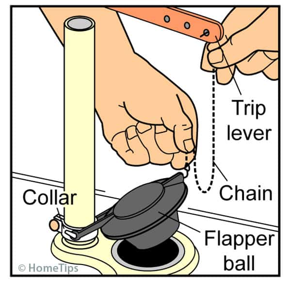 Man's hands holding a trip lever and flapper ball chain, lifting it off a valve.