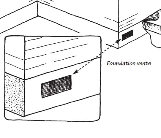 Illustration of a house's foundation, including a close-up view of a vent.