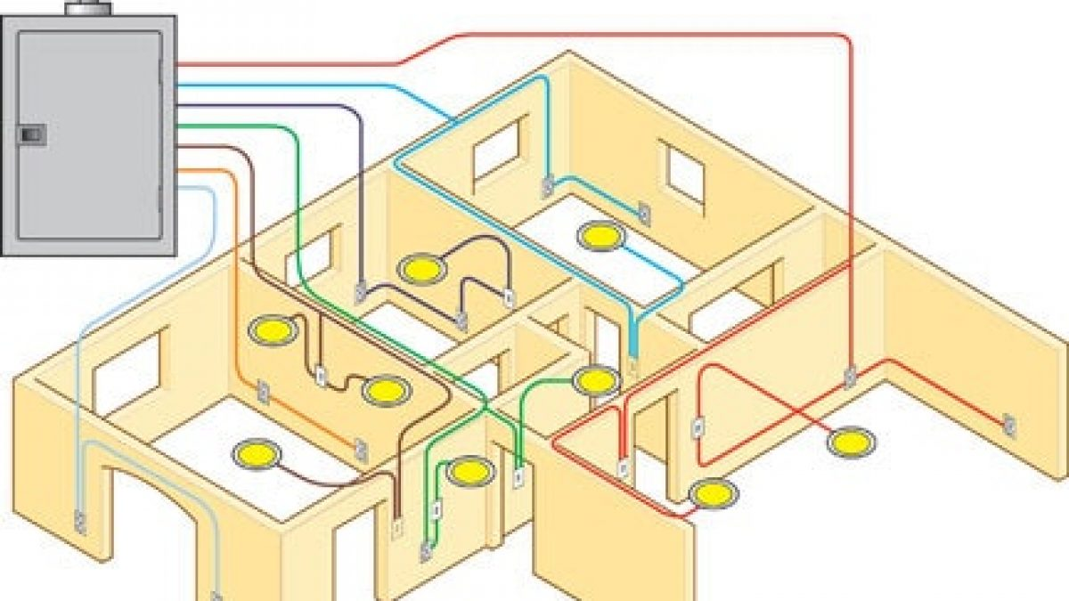 Diagram Of Electrical Wiring In Home from www.hometips.com
