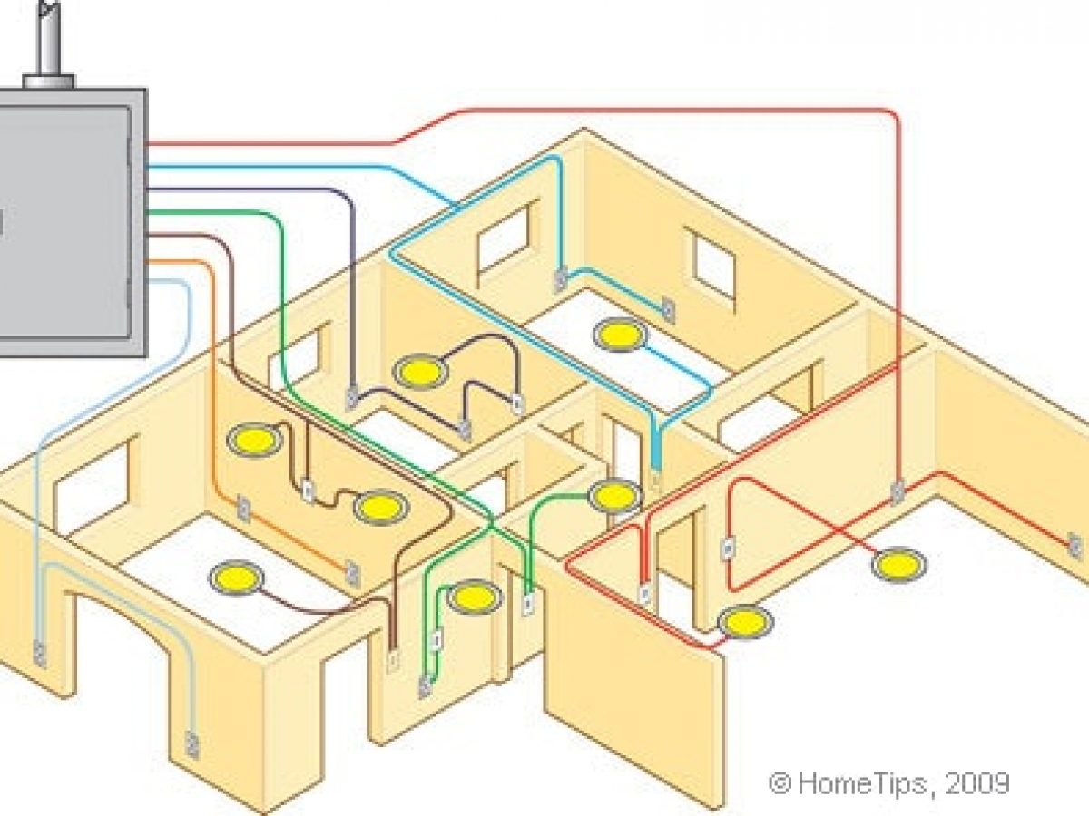 Drawing Simple Basic House Wiring Diagram from www.hometips.com