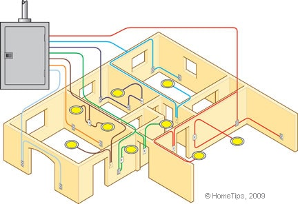 typical house wiring circuits wire center \u2022  branch electrical circuits wiring rh hometips com basic house wiring circuit diagram home outlet wiring diagram