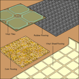 Various Resilient Flooring Materials