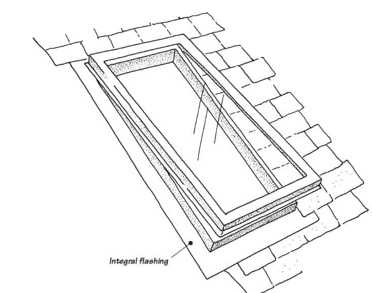 integral skylight flashing
