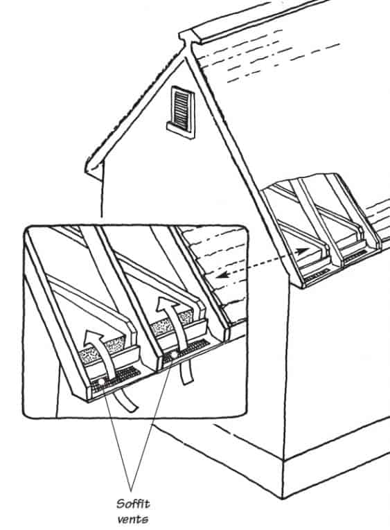 Cut-away diagram of a house's attic, including direction of air movement through soffit vents.