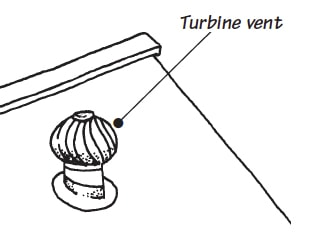 Drawing of a turbine vent, sitting on top of a house's roof.