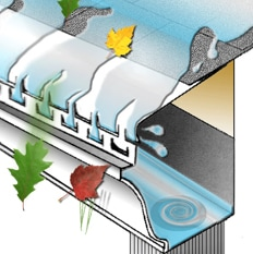 Diagram of water flow on a solid-top, vertical-edge perforated gutter guard.