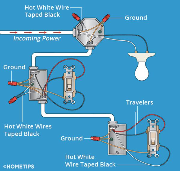 How to wire three way light switches three way switch wiring swarovskicordoba Image collections