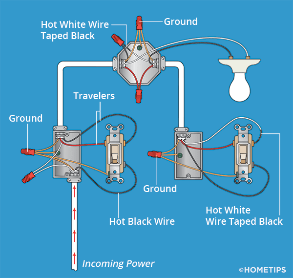 Three-Way Switch Wiring | How to Wire 3-Way Switches on testing a light switch, wiring diagram switch, relay wiring switch, reverse light switch, power a light switch, fog light switch, 3 way light switch, wiring lights in series, single pole light switch, grounding a light switch,