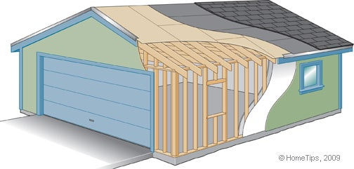 Garage Construction Amp Design