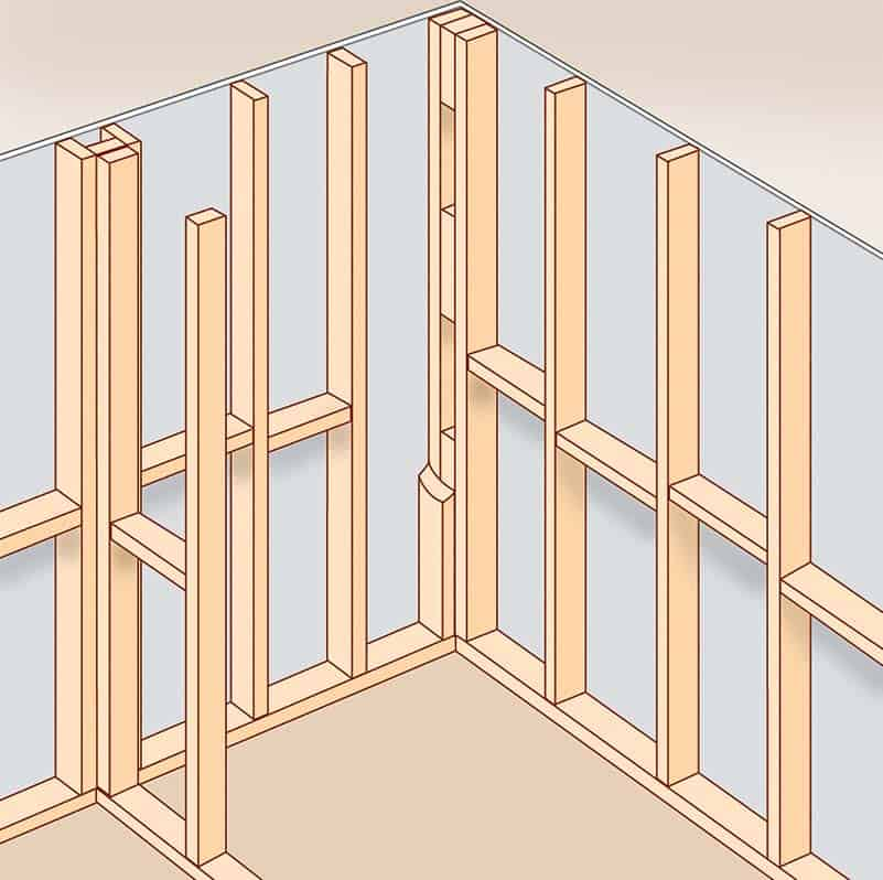 How to build panel an interior wall for Framing interior basement walls