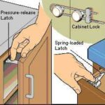 childproof cabinet door and drawer latches