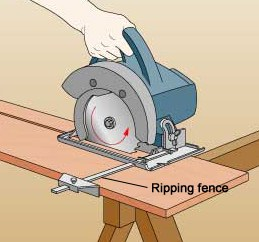 How to Cut with a Power Saw