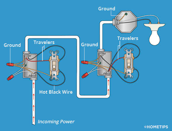 How To Wire ThreeWay Light Switches - Wiring a light switch and outlet together diagram