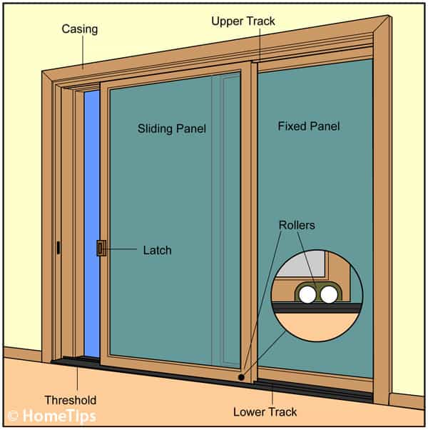 Diagram of Sliding Door Parts