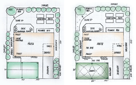 Layout plan diagram of a house's yard, including sprinkler and irrigation locations.