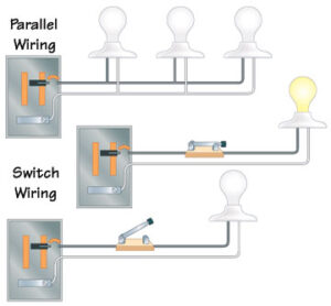 parallel wiring diagram 300x278 types of electrical wiring parallel wiring diagram at nearapp.co