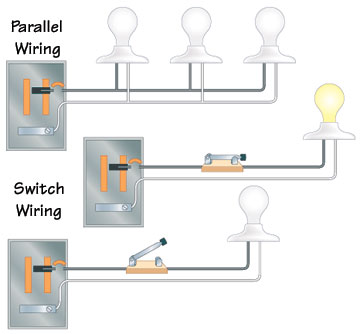 types of electrical wiring Electrical Wiring in Series Battery parallel and switch wiring diagrams