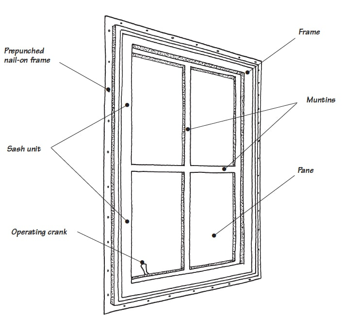 Illustration of a metal window, including nail-on frame flanges, a sash unit, and crank.