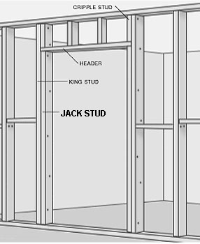 sc 1 st  HomeTips & What Is a Jack Stud?