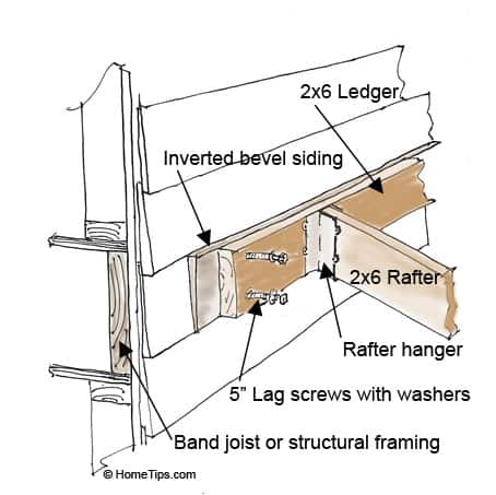 fastening a patio roof to the house vinyl siding trim names home siding diagram #5