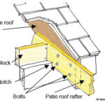 Drawing of the parts of a patio roof attaching to a house roof, including rafter, bolts and notching.